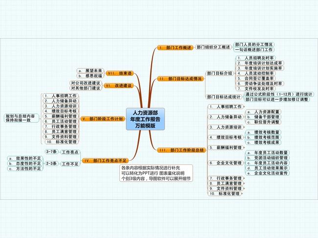 人力资源部工作总结万小学模版私立象山区桂林图片