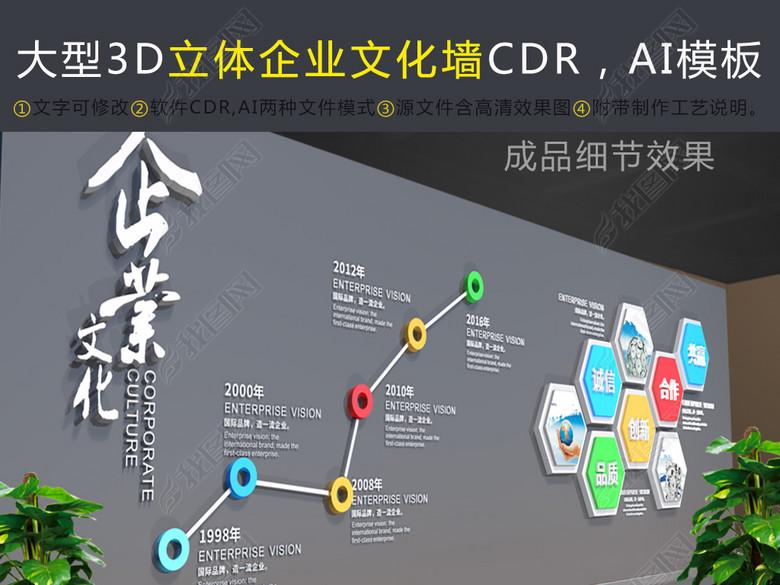 企业大事记文化墙时间轴设计公司发展历程