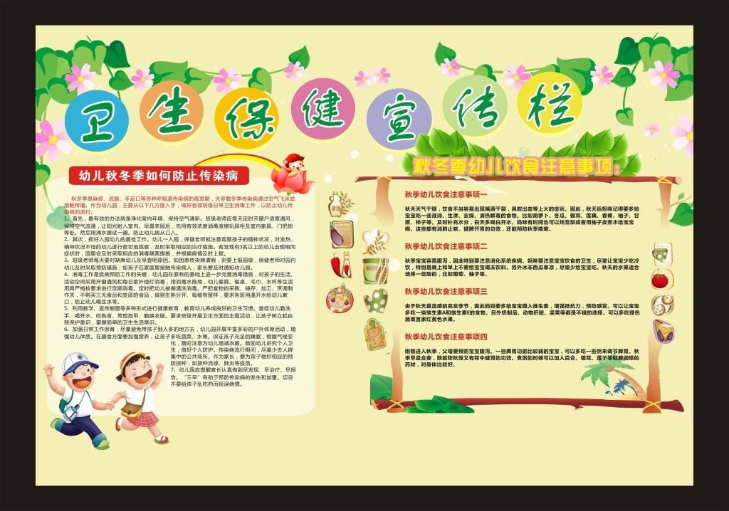 社区健康教育学校健康教育学校展板学校宣传栏幼儿饮食幼儿园