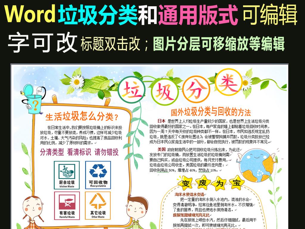 word电子小报模板通用版式环保垃圾分类