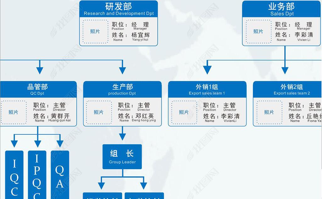 中英文公司企业组织架构图模板可更改图片