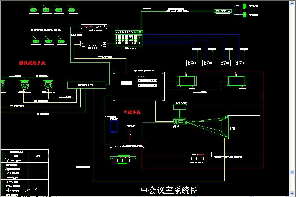 cad图库 室内设计cad图库 cad图纸 > 会议室弱电系统图  版权图片