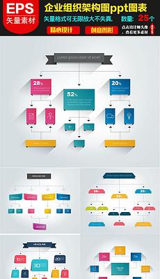 企业组织架构图ppt图表模板图片
