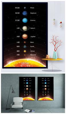 太阳系九大行星天文图宣传栏海报-九大行星图片素材 九大行星图片素图片