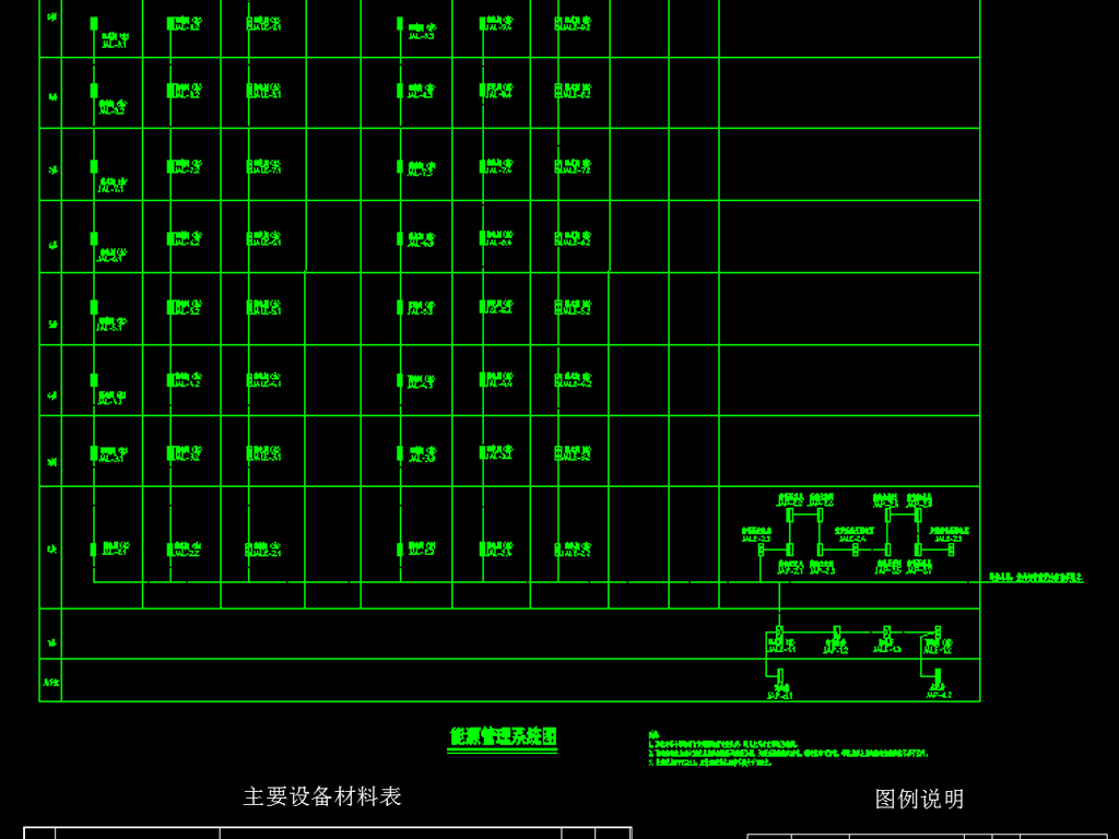 cad制光缆线路图 cad协同平台 cad怎么画相切圆_小... _搜狐视频