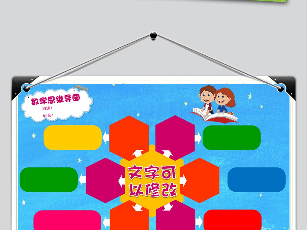 word多边形的面积数学思维导图小报手抄报