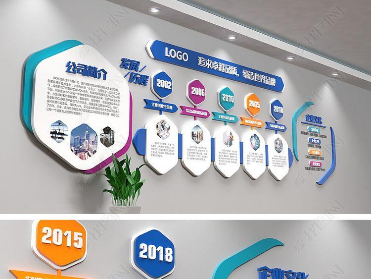 企业发展历程文化墙办公室形象墙