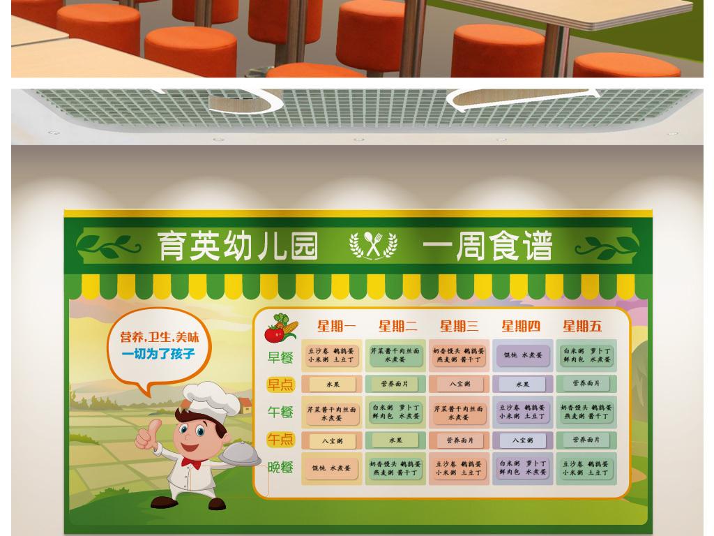 卡通创意托管班幼儿园食谱展示墙