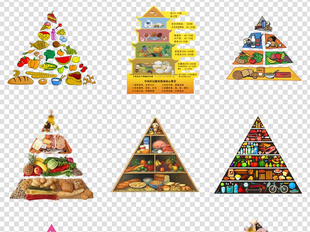 金字塔食物链营养膳食海报背景免扣素材png