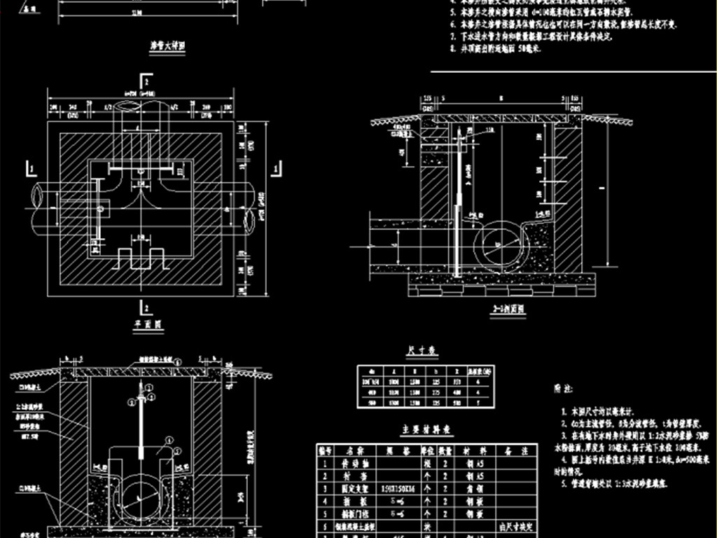 [定稿]99S304卫生设备安装图集- 豆丁网