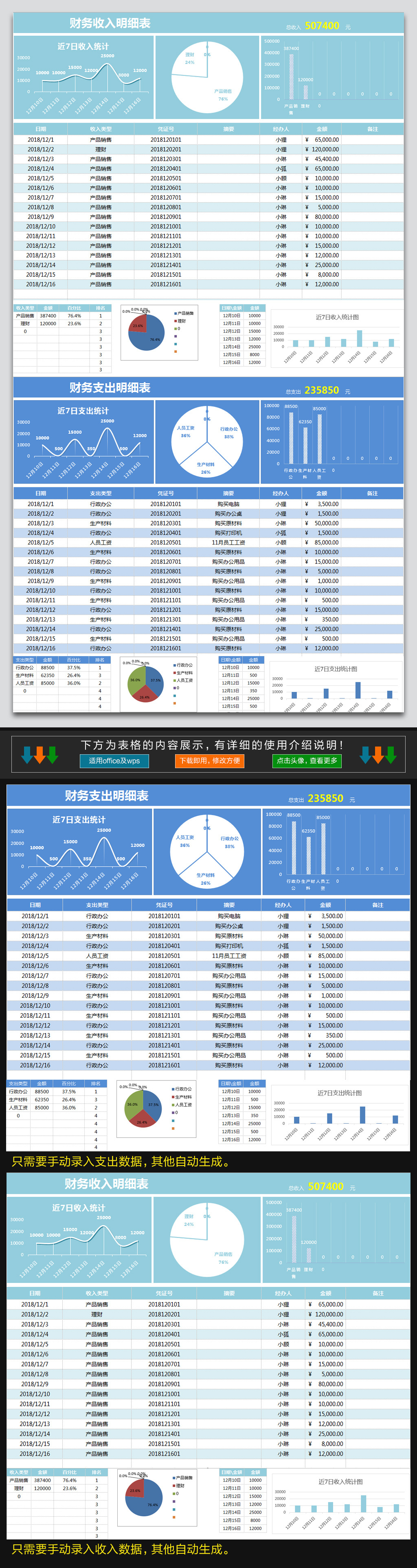 外汇股票:沙钢集团财务