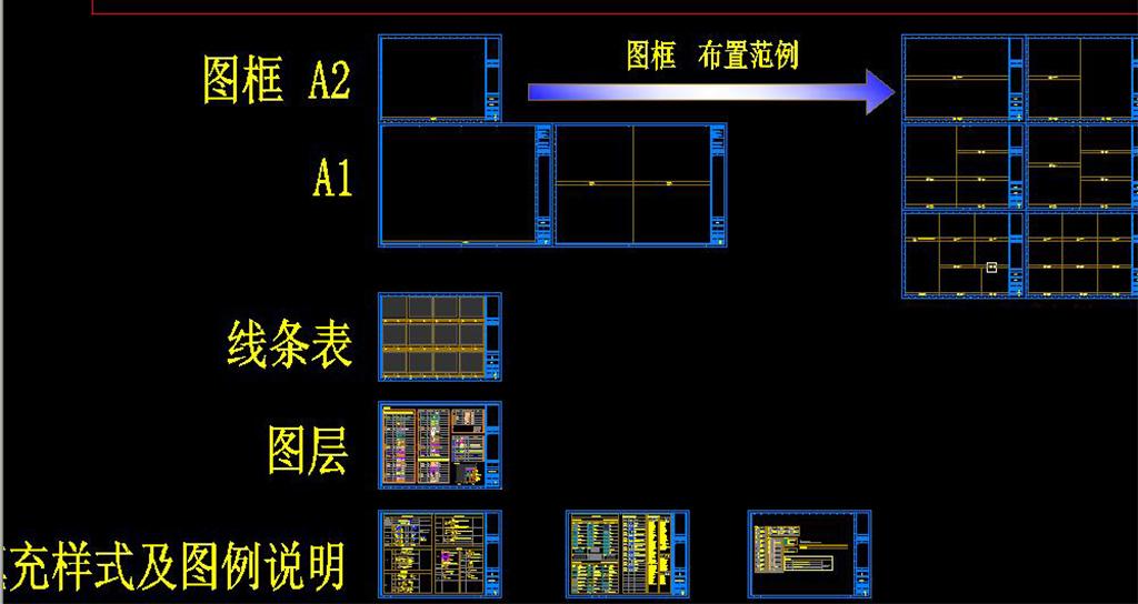 图例设计显示图纸表目录材料绘图规范arcgis说明面绘制的不图片