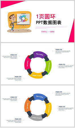 圆环ppt数据图表