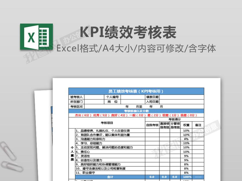 KPI绩效考核表实用模板