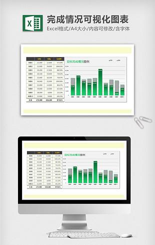 目标完成情况柱形堆积图Excel图表