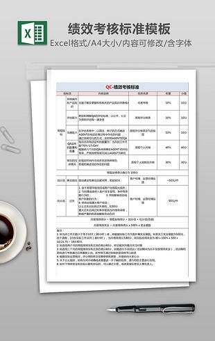QC质检绩效考核表EXCEL模板