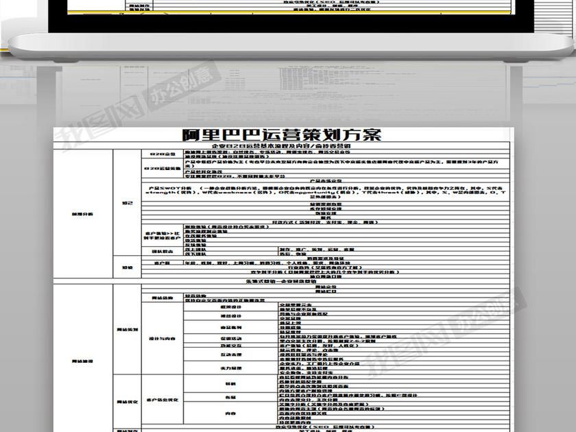 运营策划方案excel表格模板