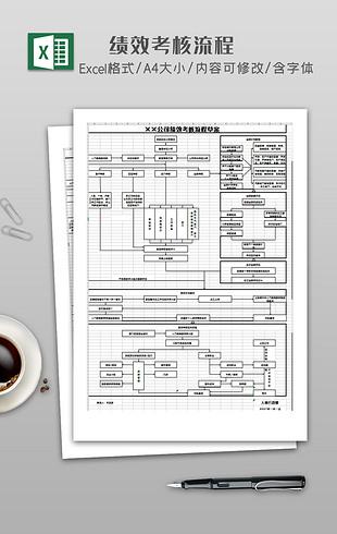 绩效考核流程excel表格模板