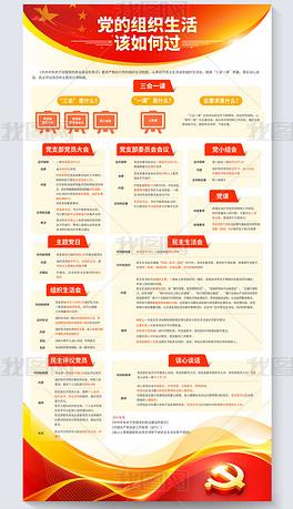 党的组织生活制度挂图党建展板
