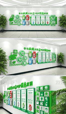 绿色社区卫生文明城市垃圾分类文化墙