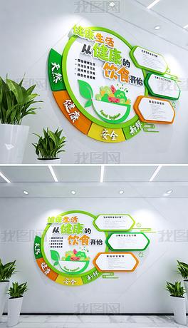 大气绿色健康宣传墙饮食卫生文化墙食品安全文化AI设计模板下载