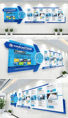 现代大气蓝色风格企业历程文化墙企业发展文化墙公司励志文化墙