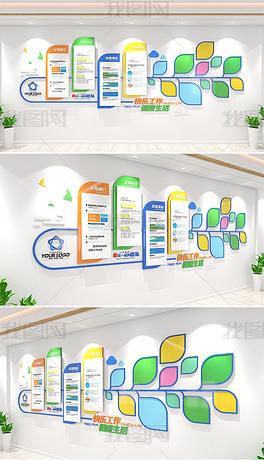 清新绿叶创意企业文化墙宣传栏员工风采照片墙形象墙设计
