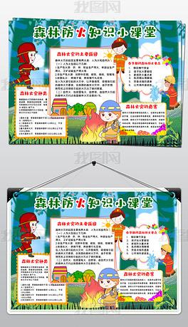 2021012603消防安全手抄报森林防火宣传手抄报设计模板