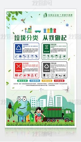 垃圾分类海报创建文明城市垃圾分类从我做起展板