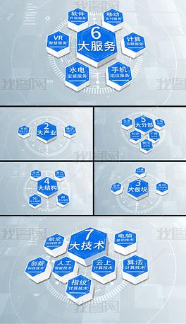 简洁科技立体组织结构分类图AE模版