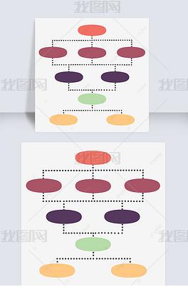 信息图表和组织结构
